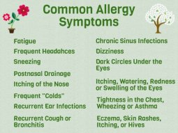 Allergies-Symptoms
